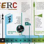 ENERC 2